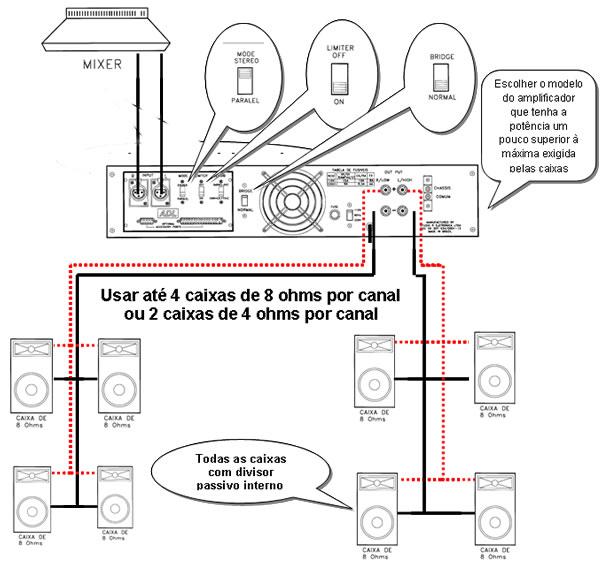 Amplificador com módulo ADL para a montagem do sistema
